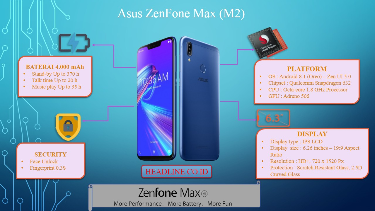 Info Spesifikasi Asus Zenfone Max M2