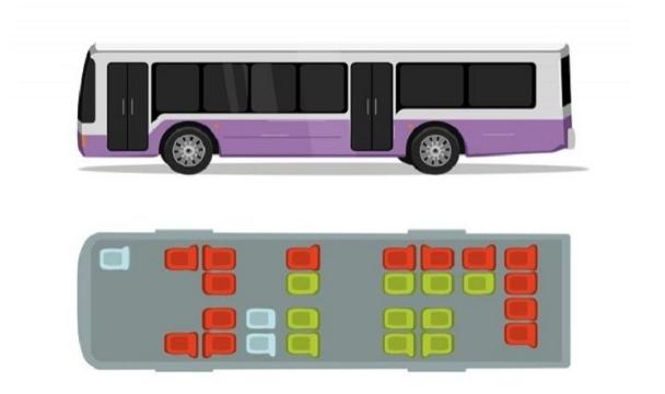 Posisi Duduk Aman sat naik Bus
