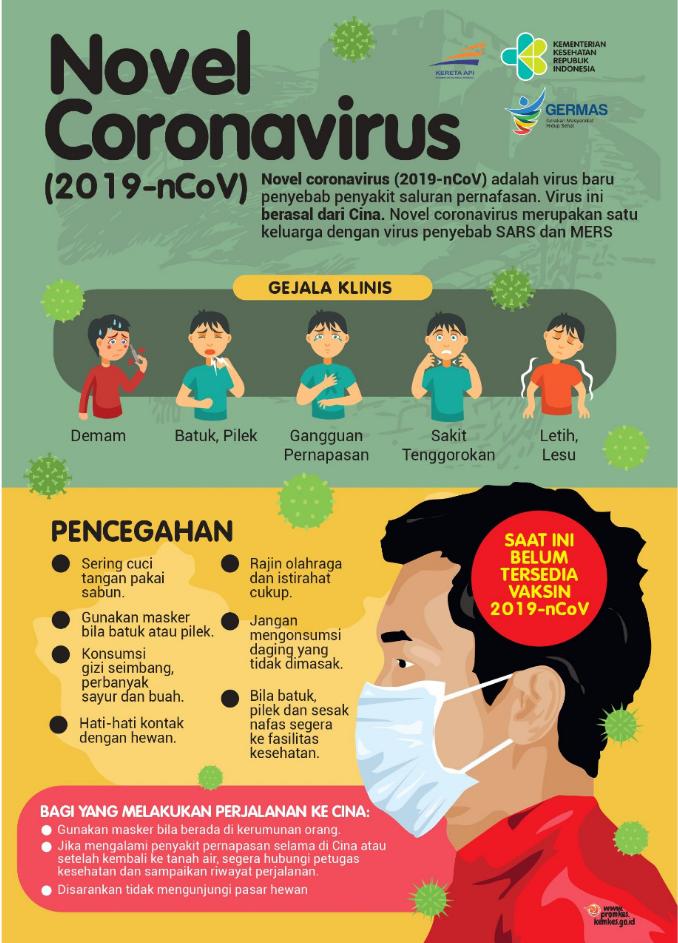 Tips Terhindar Virus Corona PT KAI