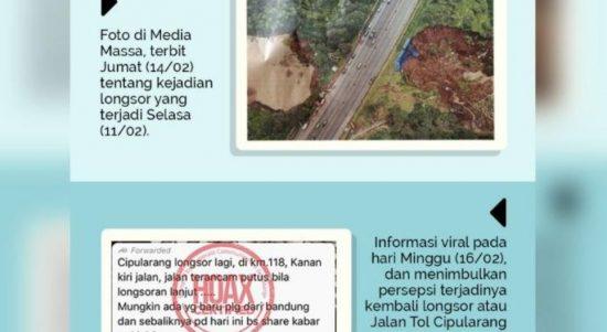 Hoaks Jalan Tol Cipularang Terancam Putus. (Jasa Marga)