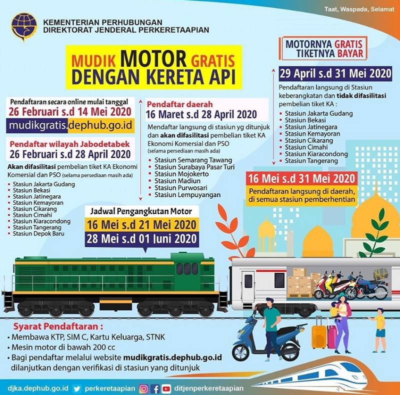 Angkutan Motor Gratis Kereta Api