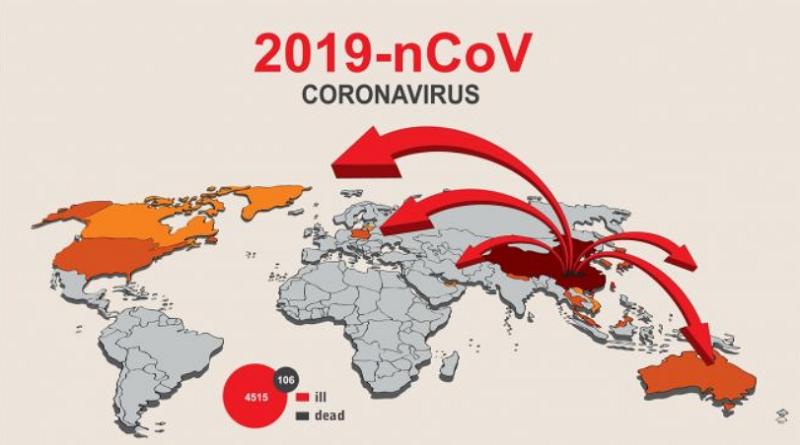 Ilustrasi penyebaran virus corona