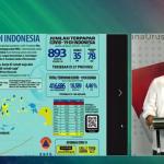Virus Corona di Indonesia Menyebar di 27 Provinsi Indonesia