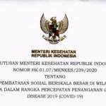 Ini Hal yang boleh dan tidak dalam pembatasan PSBB Jakarta