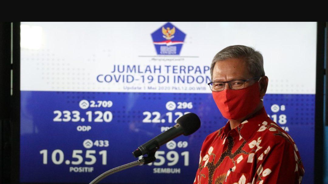 Achmad Yurianto, Jubir Penanganan Corona. (Dok. BNPB)