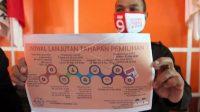 Ketua KPU Kota Blitar Choirul Umam menunjukkan jadwal lanjutan tahapan Pilkada serentak tahun 2020