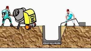 Ilustrasi Pembuatan Drainase untuk Cegah banjir