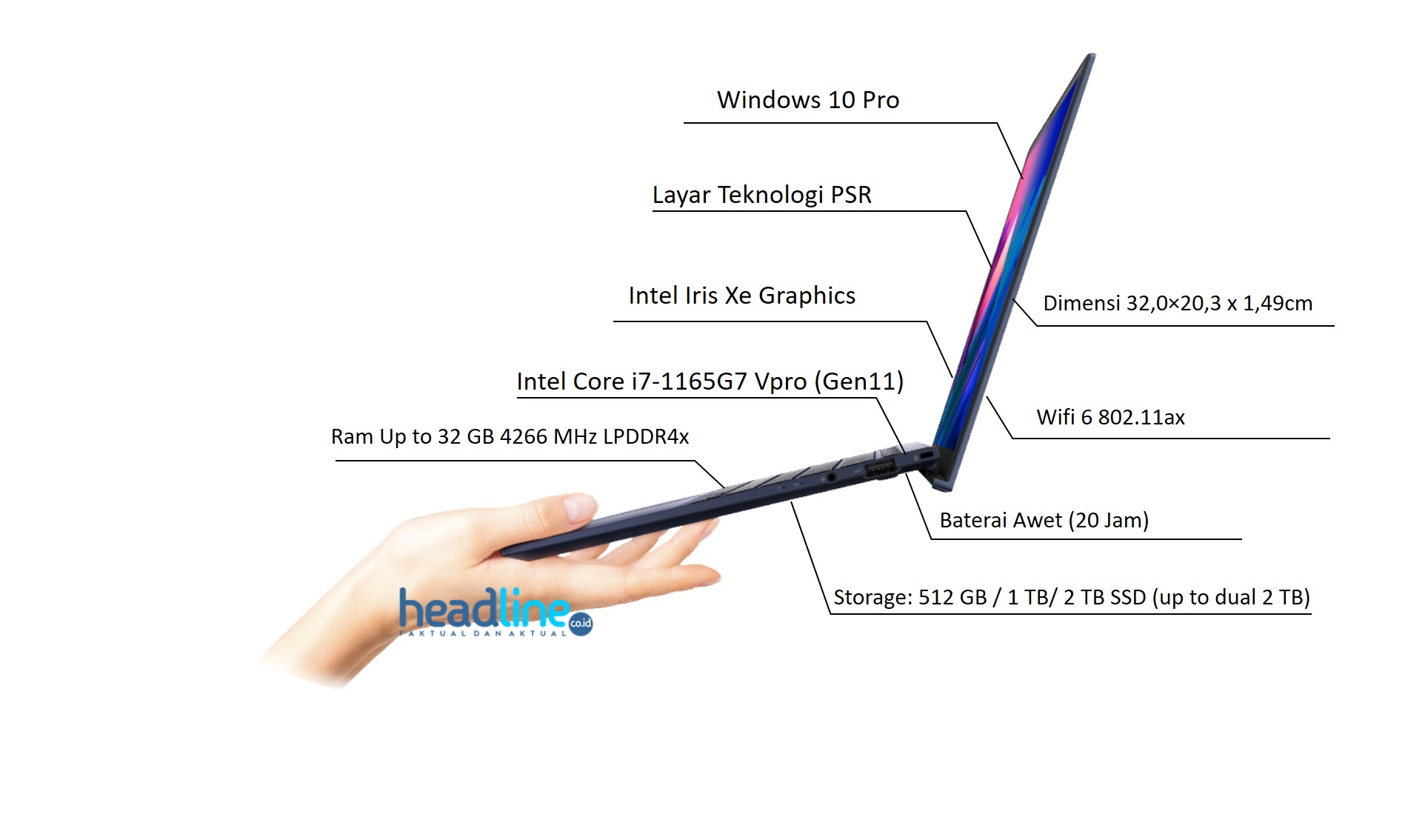 Harga dan Spesifikasi Asus ExpertBook B9 B9400 Terbaru