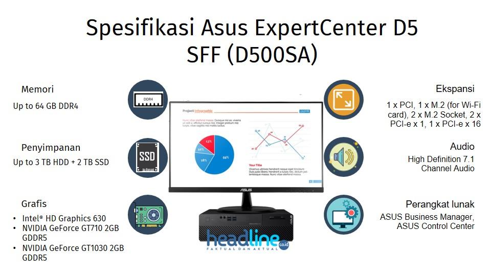 Spesifikasi Asus ExpertCenter D5 SFF (D500SA)