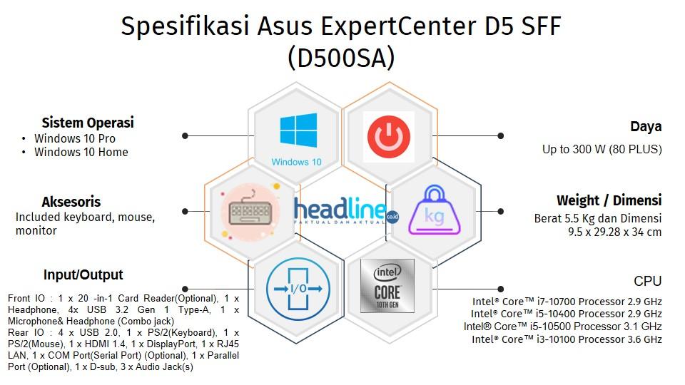 Asus ExpertCenter D5 SFF D500SA